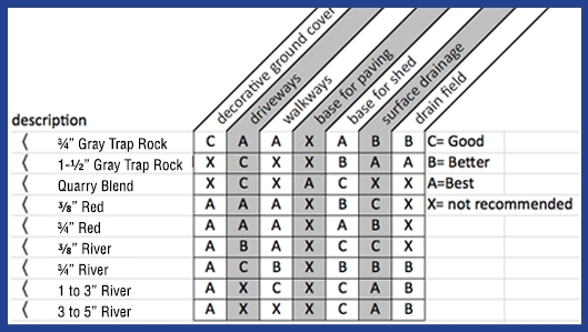 Gravel Sizes Chart : Sand gravel g w lippincott s supply